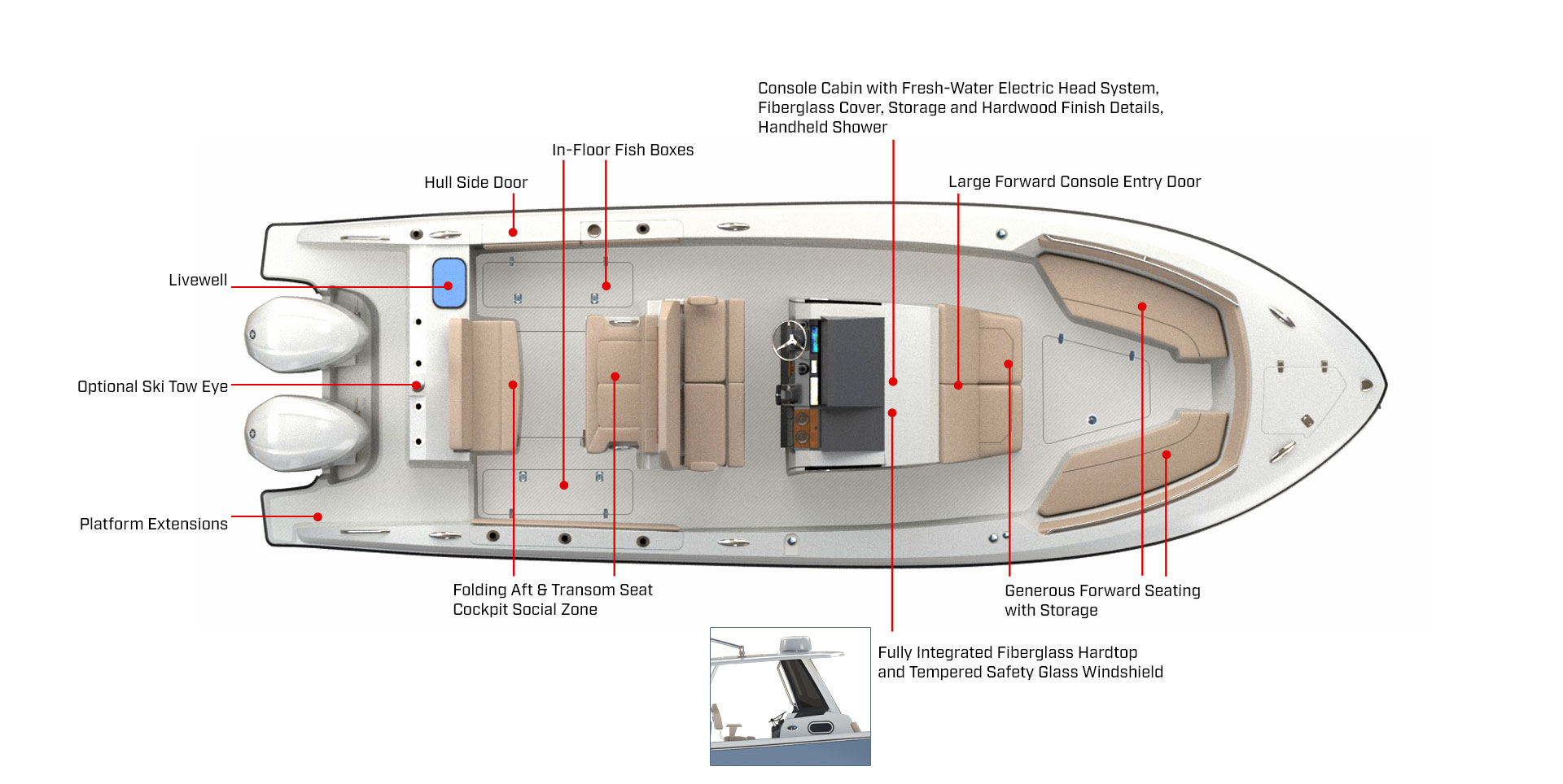 Boat Center Console Wiring Diagram